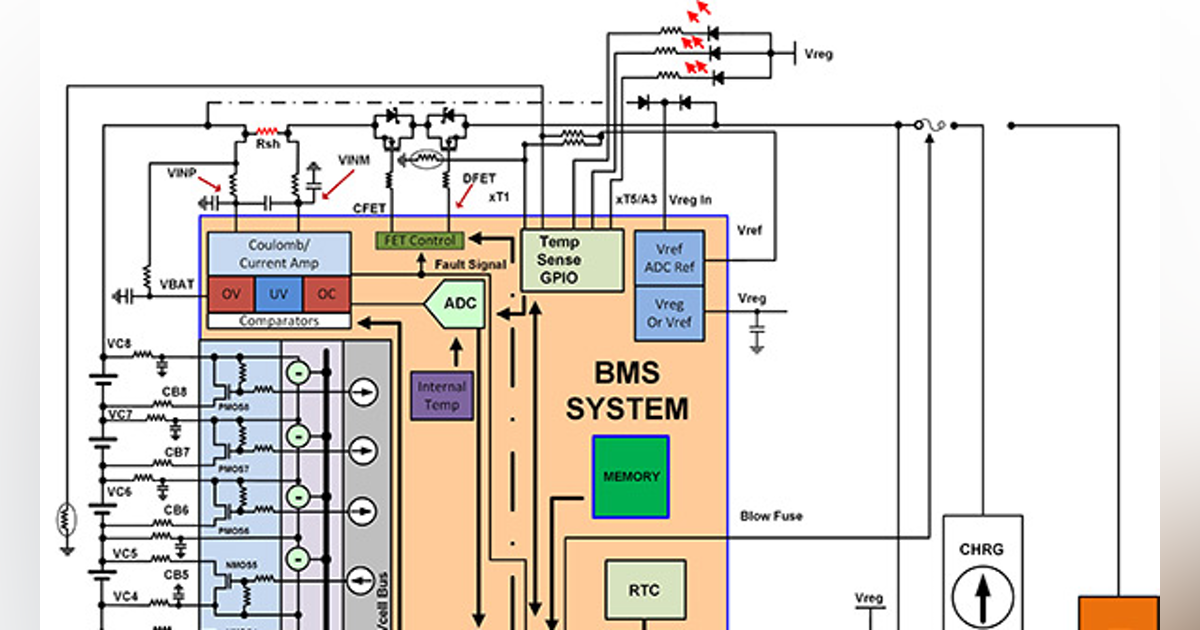 Inside Battery Management Systems, Building Management System Wiring Diagram