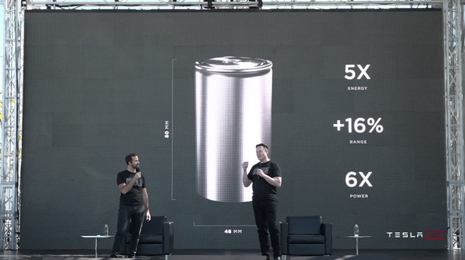 Tesla Figure 1 Promo