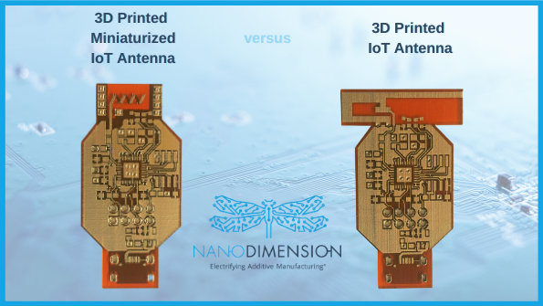 1611698938 3 D Printed Miniaturized Io T Antenna10