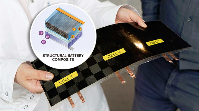 Promo Ed Interest Structural Battery Fig1